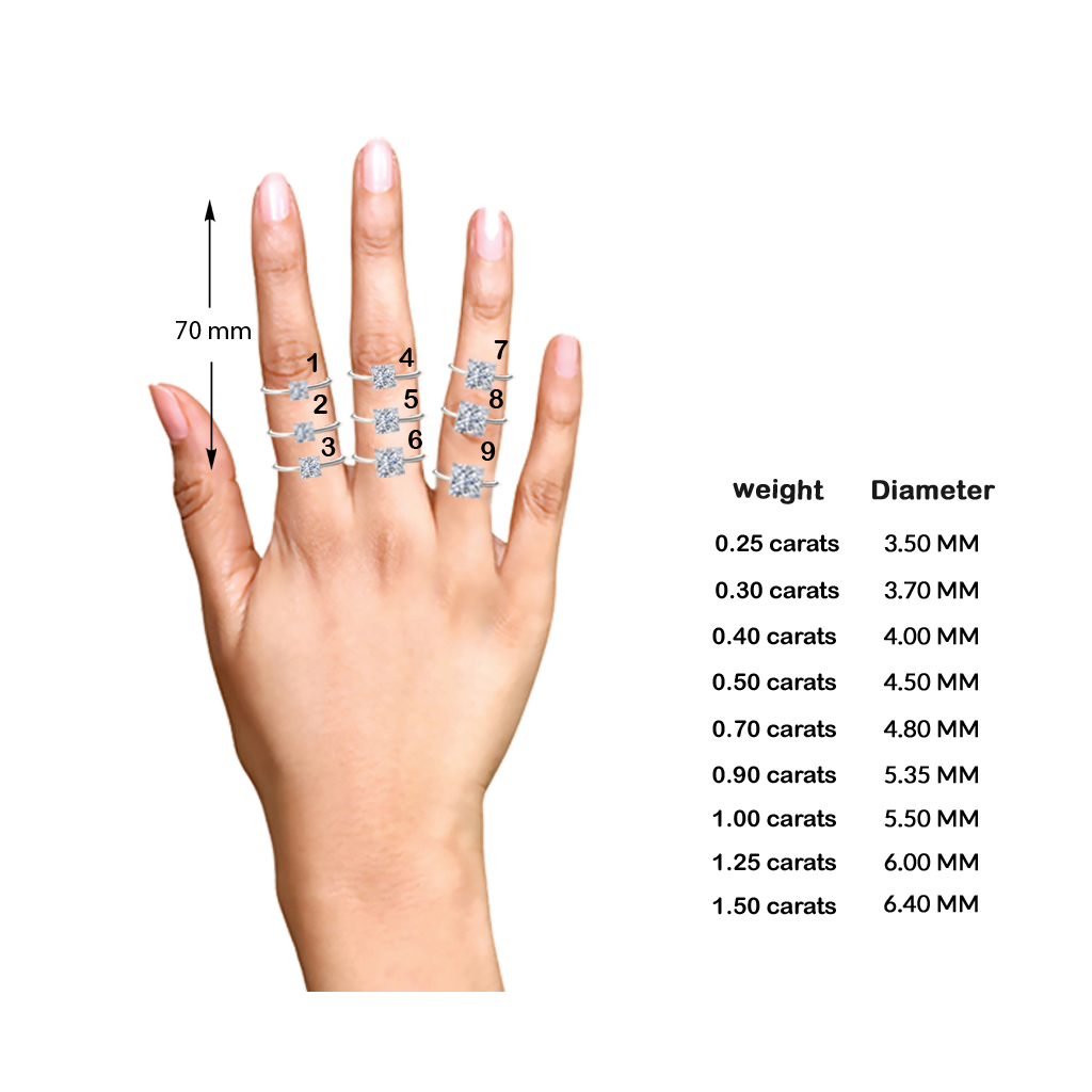 Diamond size and carat weight sarvadajewels princess diamond size on actual hand geenschuldenfo Gallery